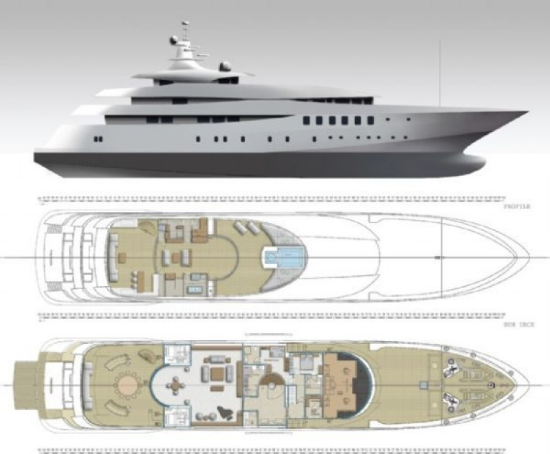 Motorkruisers en Jachten Nereids Motor Yacht foto 8